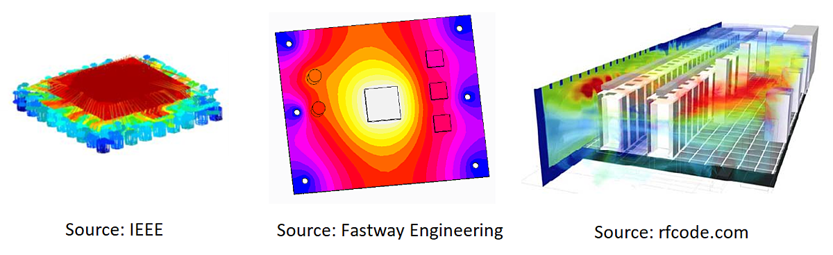 microchip thermal analysis multiscale fastway engineering-1